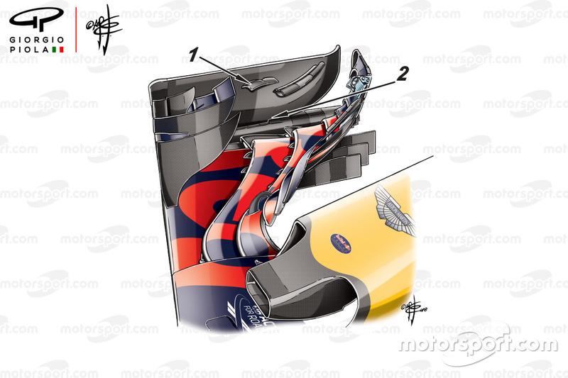 Ala delantera del Red Bull RB14