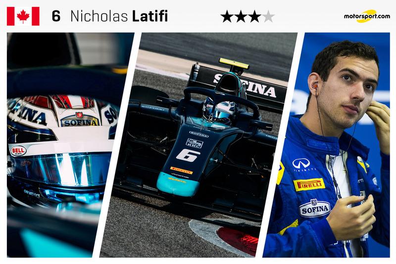 Nicholas Latifi - 22 ans
