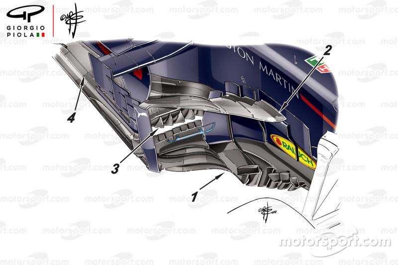 Бічні дефлектори Red Bull RB14, Гран Прі Іспанії
