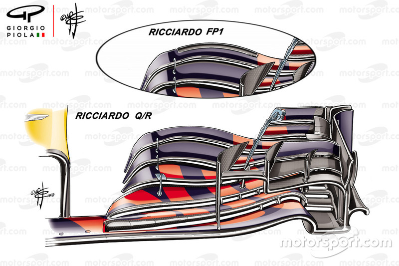 Red Bull Racing RB14 front wing, British GP