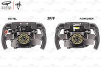 مقارنة بين مقود سيارة سيباستيان فيتيل وكيمي رايكونن في سيارة فيراري اس.اف71اتش