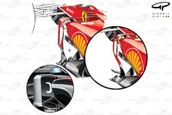 Ferrari F138 ans Sauber C32 side pods barge boards comparison