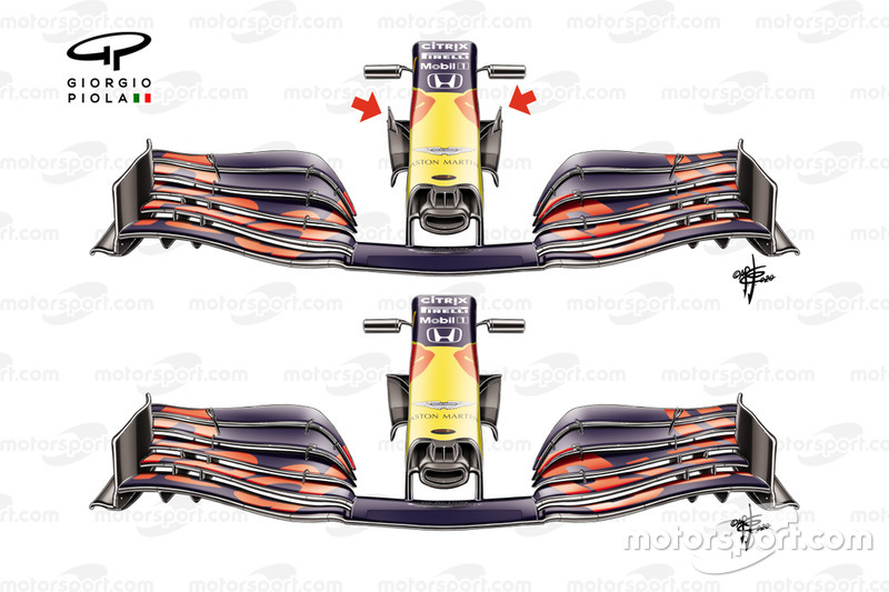 Red Bull Racing RB 16 front wing comparsion
