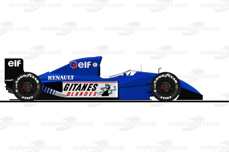 Michael Schumacher, Ligier JS39B, 1994