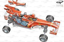 Ferrari F2003-GA exploded view