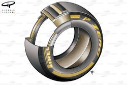 Покрышка Pirelli в разрезе