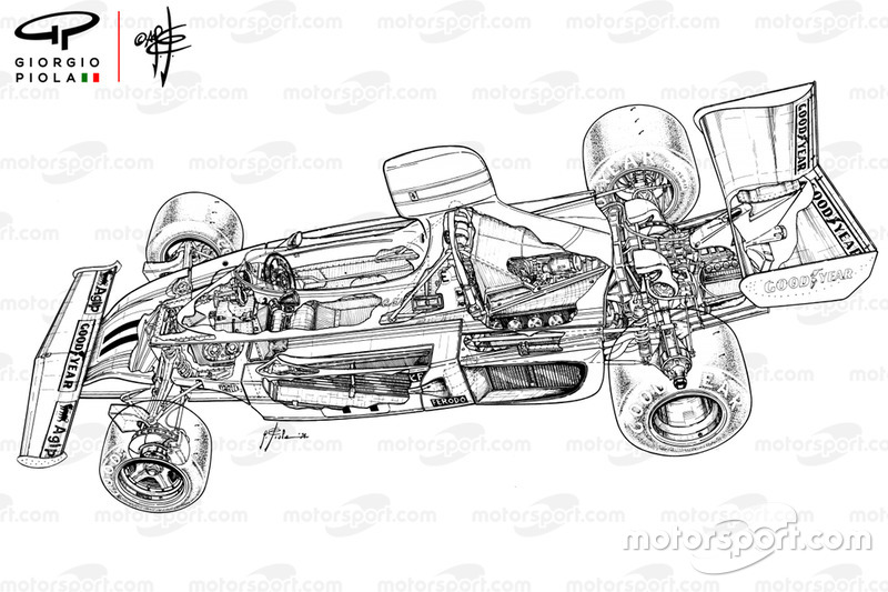 Ferrari 312B3 1974 detailed overview