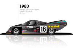 1980 Rondeau M 379 B Ford Cosworth
