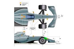 Diagrama de las posiciones de las cámaras