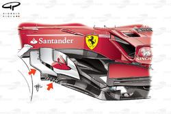 Ferrari SF70H, detalle, Malasia GP