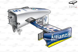 Williams FW24 2002 Canada front wing and nose rear view