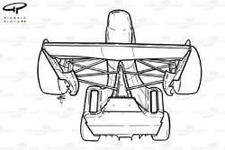 Vue de dessous de la Benetton B194