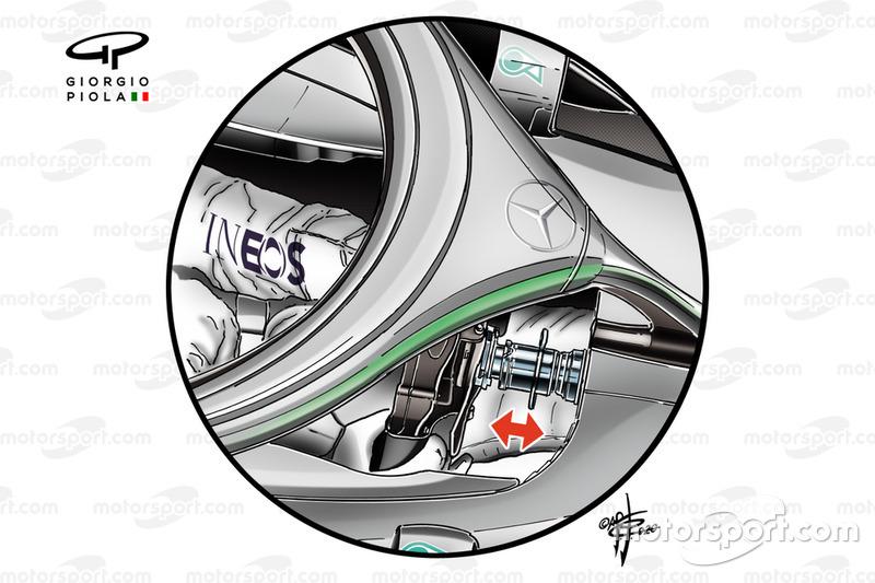 Mercedes AMG F1 W11 DAS steering