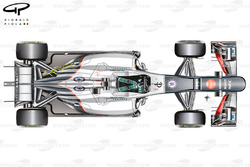 Sauber C31 top view, yellow arrows depict predicted exhaust plume trajectory