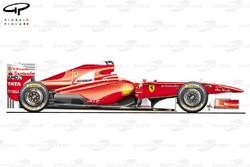 Ferrari F150 side view, Monaco GP