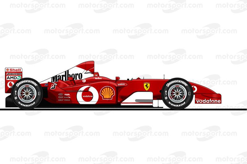 Michael Schumacher, Ferrari F2002, 2002