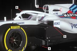 Détail de la Williams FW41