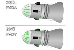 Williams FW37 und FW38, Achsenvergleich