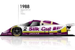 1988 Jaguar XJR-9 LM