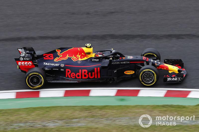 Max Verstappen, Red Bull Racing RB14.