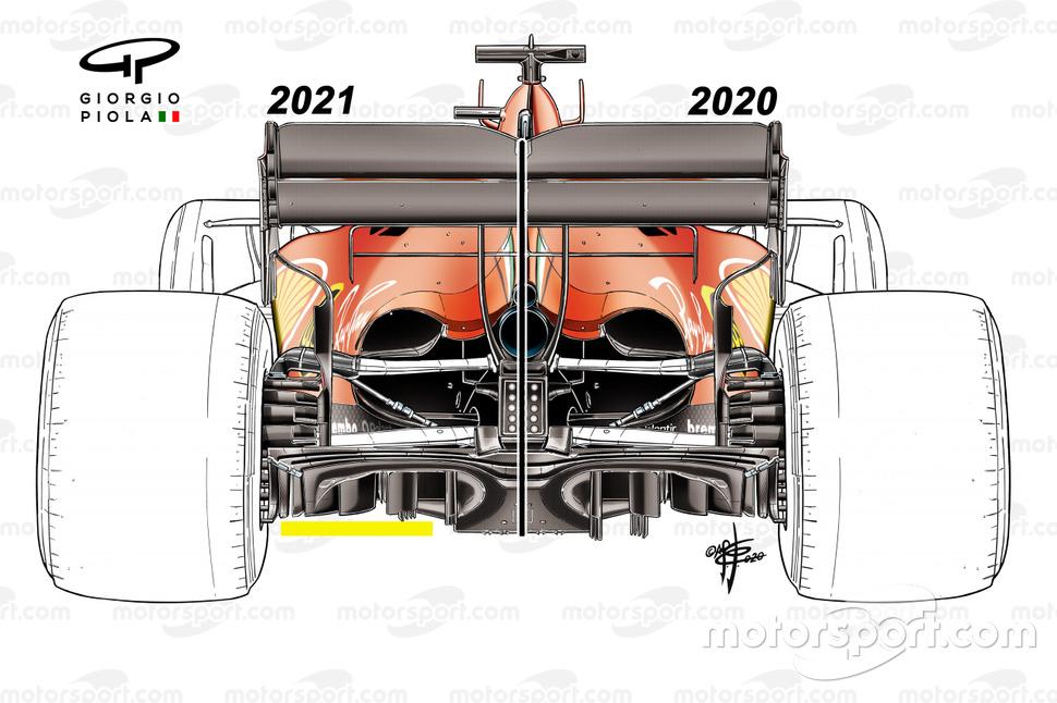 Comparación del difusor del Ferrari SF1000