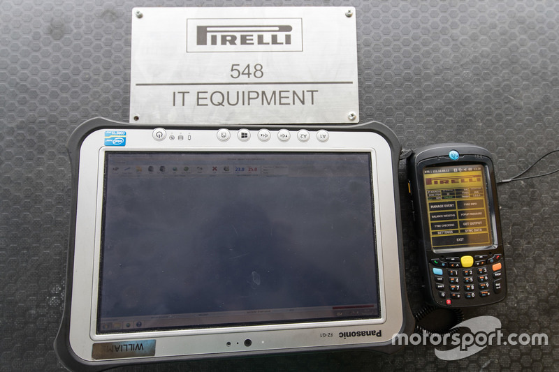 Pirelli tyre scan and analysis system