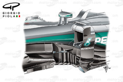 Mercedes W07, Windabweiser in Barcelona