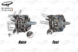 Mercedes W07 comparación de frenos delanteros, GP de Brasil