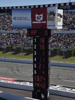 Anzeigeturm am Pocono Raceway