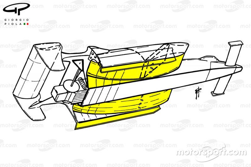 Pontons déporteurs de la Lotus 79