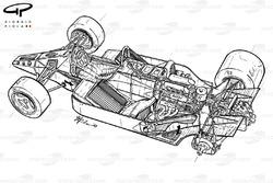 McLaren MP4-2 1984, panoramica dettagliata