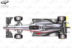 McLaren MP4/30 and MP4/29 top view comparison