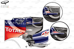 Red Bull RB9 rear wing comparison