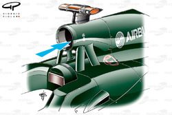 Caterham CT-01 return to a conventional roll hoop / airbox design