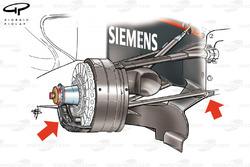 McLaren MP4-20 2005 front suspension