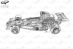 Shadow DN1 1973 detailed overview