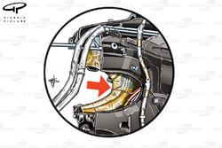 Ferrari SF15-T gearbox details