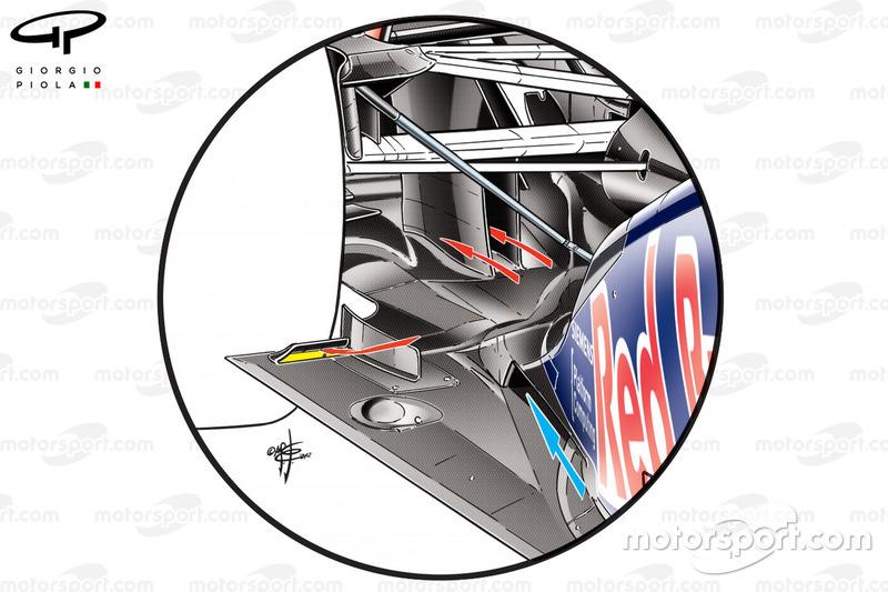 """تفاصيل القسم الخلفي لسيارة ريد بُل """"آر.بي8"""""""