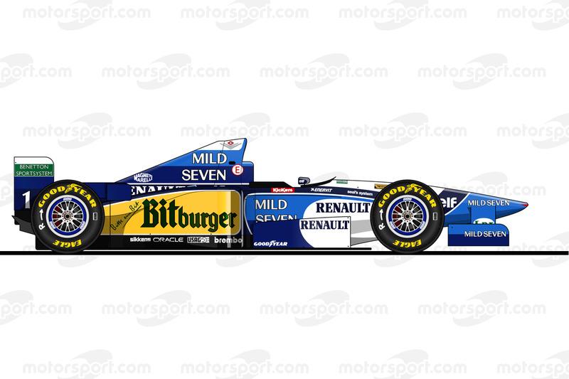 Michael Schumacher, Benetton B195, 1995