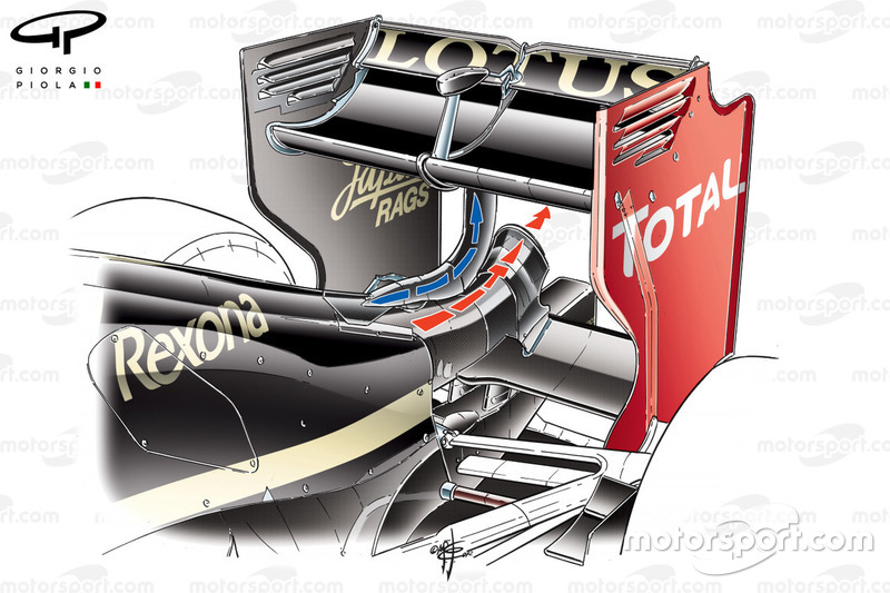 Lotus E20 DRD (Drag Reduction Device)