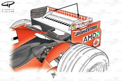 Ferrari F2005 rear wing support spars