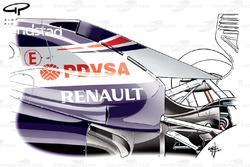 Williams FW35 engine cover design