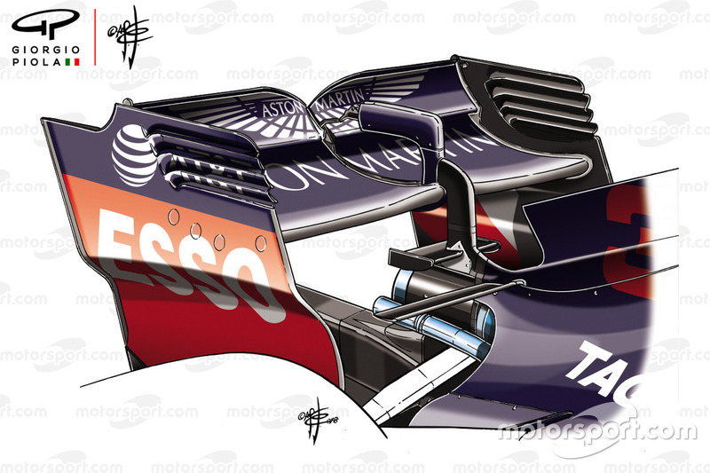 Red Bull Racing RB14 achtervleugel