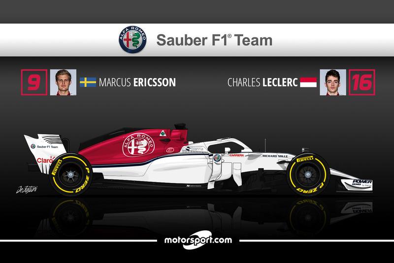 Marcus Ericsson 4 Charles Leclerc 13