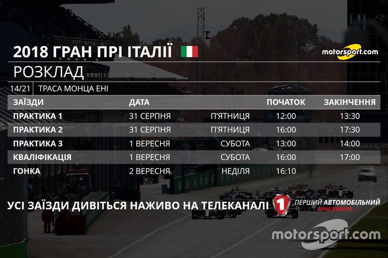 Розклад Гран Прі Італії 2018 року