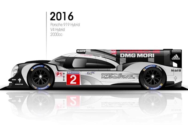 2016: Porsche 919 Hybrid