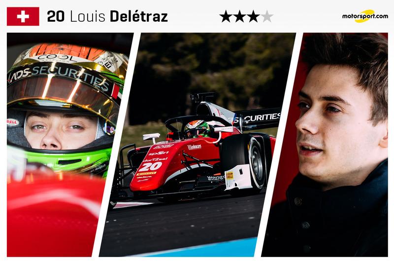Louis Delétraz - 20 ans