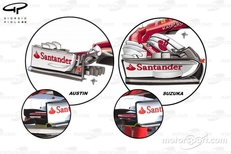 Ferrari SF70H front endplate comparison, United States GP