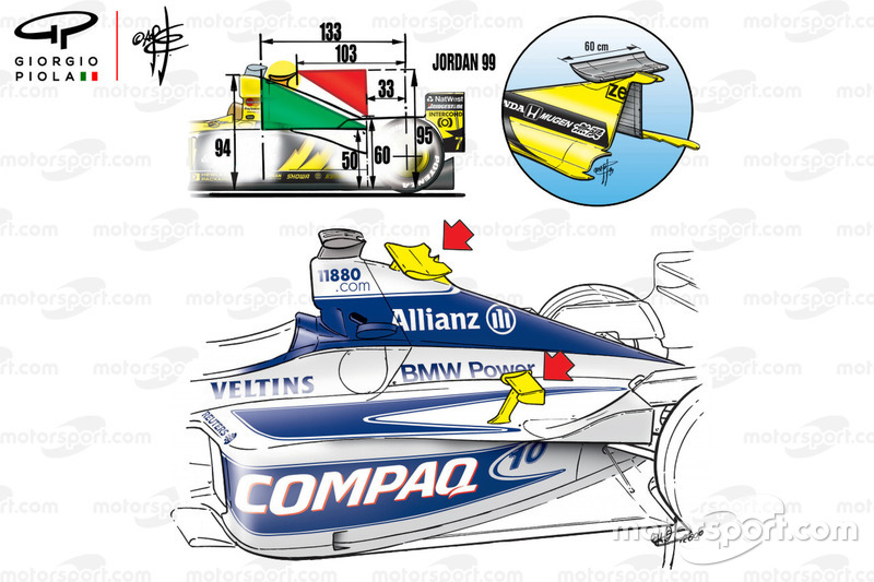 Williams FW22 extra wings, Monaco GP