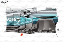 Mercedes W08, GP Estados Unidos